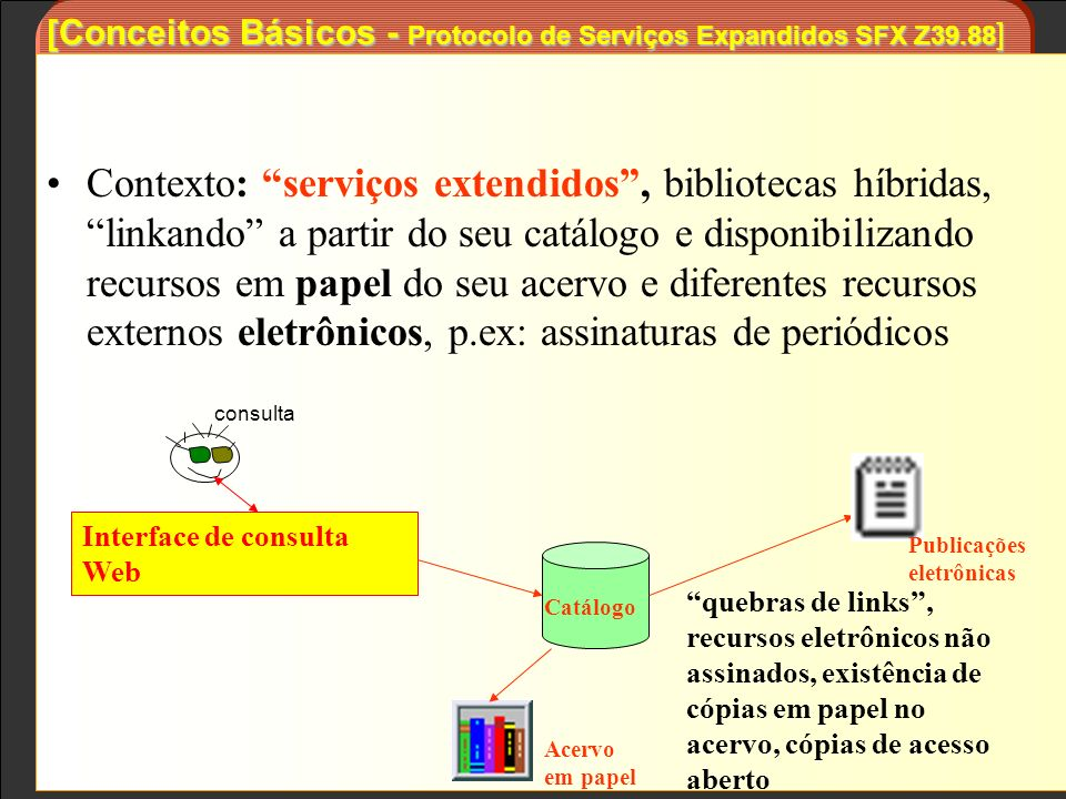 [Conceitos Básicos - Protocolo de Serviços Expandidos SFX Z39.88]